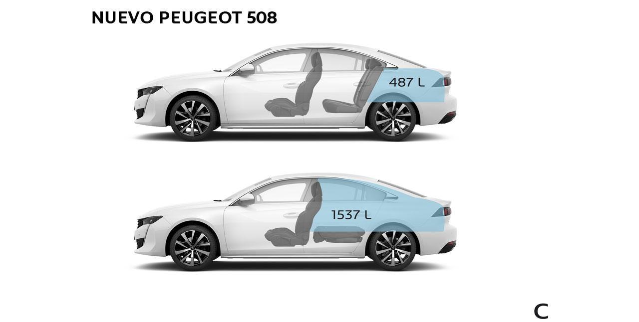 Nuevo Peugeot 508 Información Técnica Capacidades