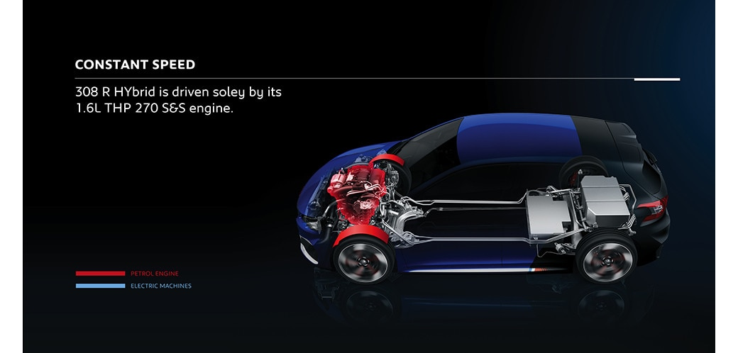 /image/31/1/motorisation_ultra_performante_2.82311.jpg