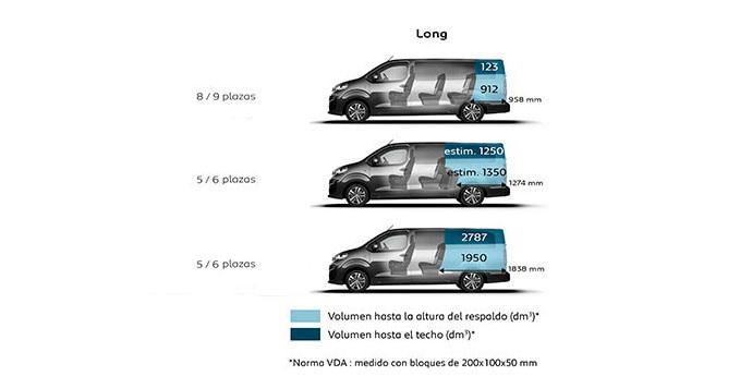 Peugeot Traveller dimensiones